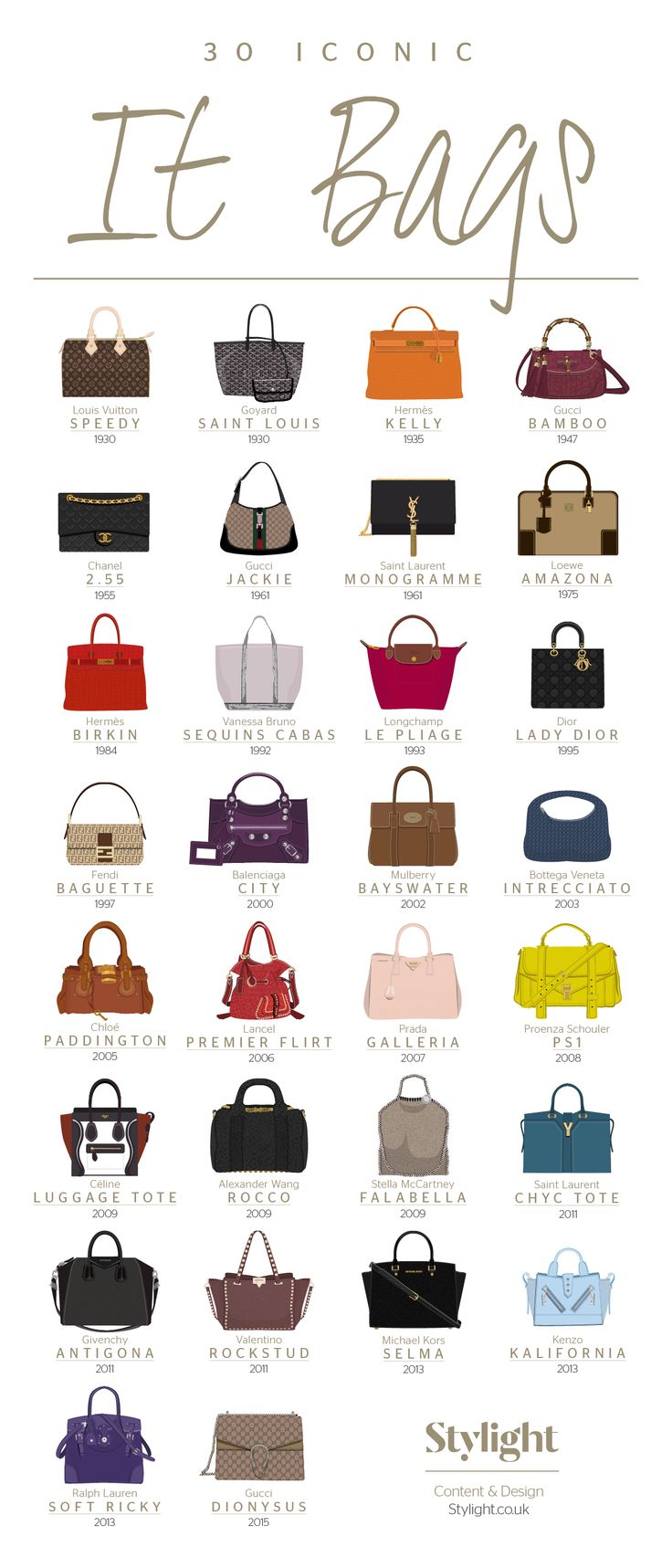 Bags   Handbag Trends   30 most Iconic Bags  Infographic  Fashion ... d2826f157f