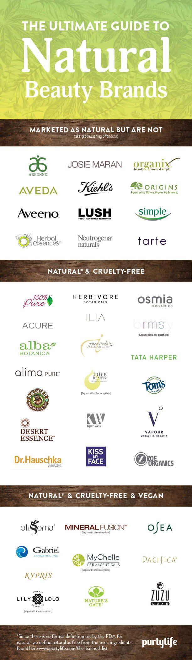 Natural Chemical Free Makeup Brands