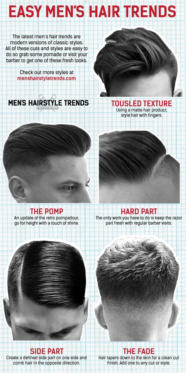 Men S Haircuts The Latest Men S Cuts And Styles Are Updated