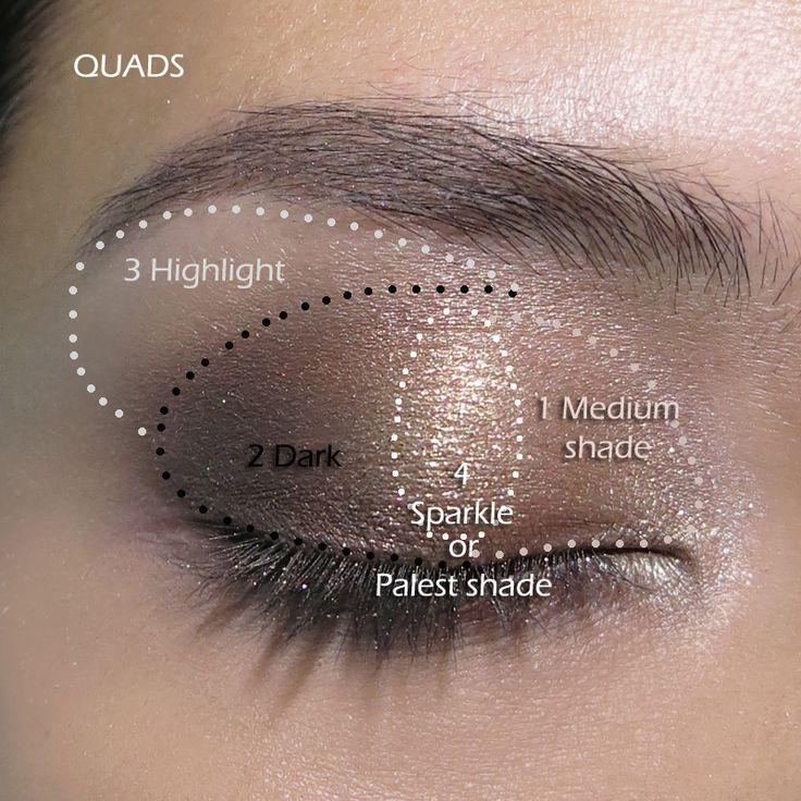 tutorial eye diagram wiring diagram online Animal Eye Diagram duo eyeshadow tutorial eye retina diagram tutorial eye diagram