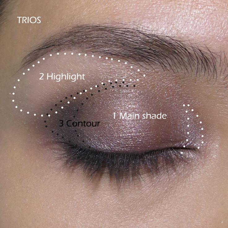 Best ideas for makeup tutorials cosmetics lancome how to nars best ccuart Images