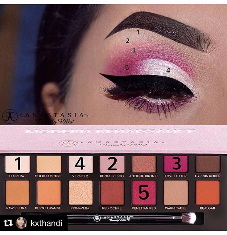 Best Ideas For Makeup Tutorials Anastasia Beverly Hills