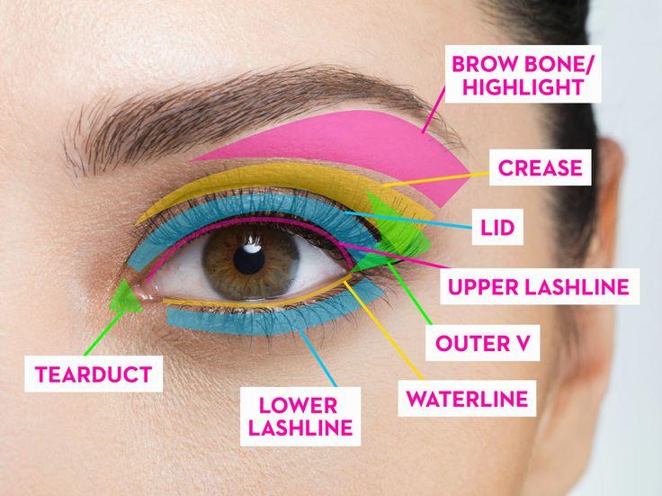 Best Ideas For Makeup Tutorials Eye Makeup Guide For Beginners A