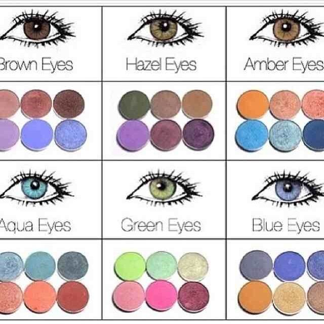 Best Ideas For Makeup Tutorials What Eyeshadow Is Best For Your