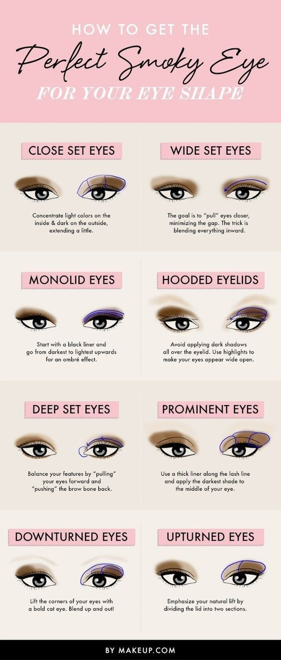 Best Ideas For Makeup Tutorials Perfect Smokey Eye Makeup Tutorial