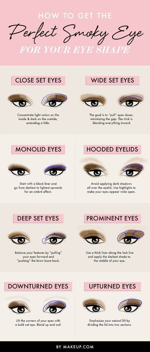 Best Ideas For Makeup Tutorials If You Want To Learn How To Do A