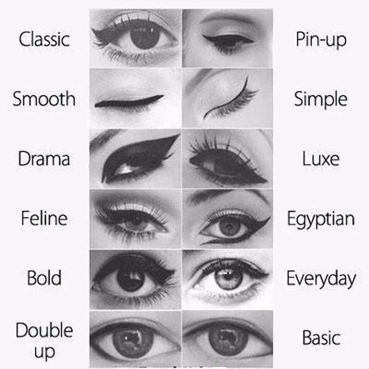 Description. Don't Know what type of eyeliner ...